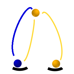 Reverzní Kaskáda - Dva míčky - 1.část