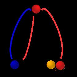 Reverzní Kaskáda - Tři míčky - 1.část