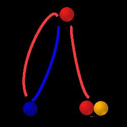 Kaskáda - tři míčky - 1.část