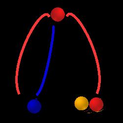 Žonglerský tenis - 1.část