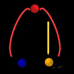 Žonglerský tenis 2in1 - 3.část