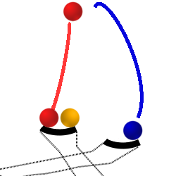 Kaskáda s překříženýma rukama 1.část